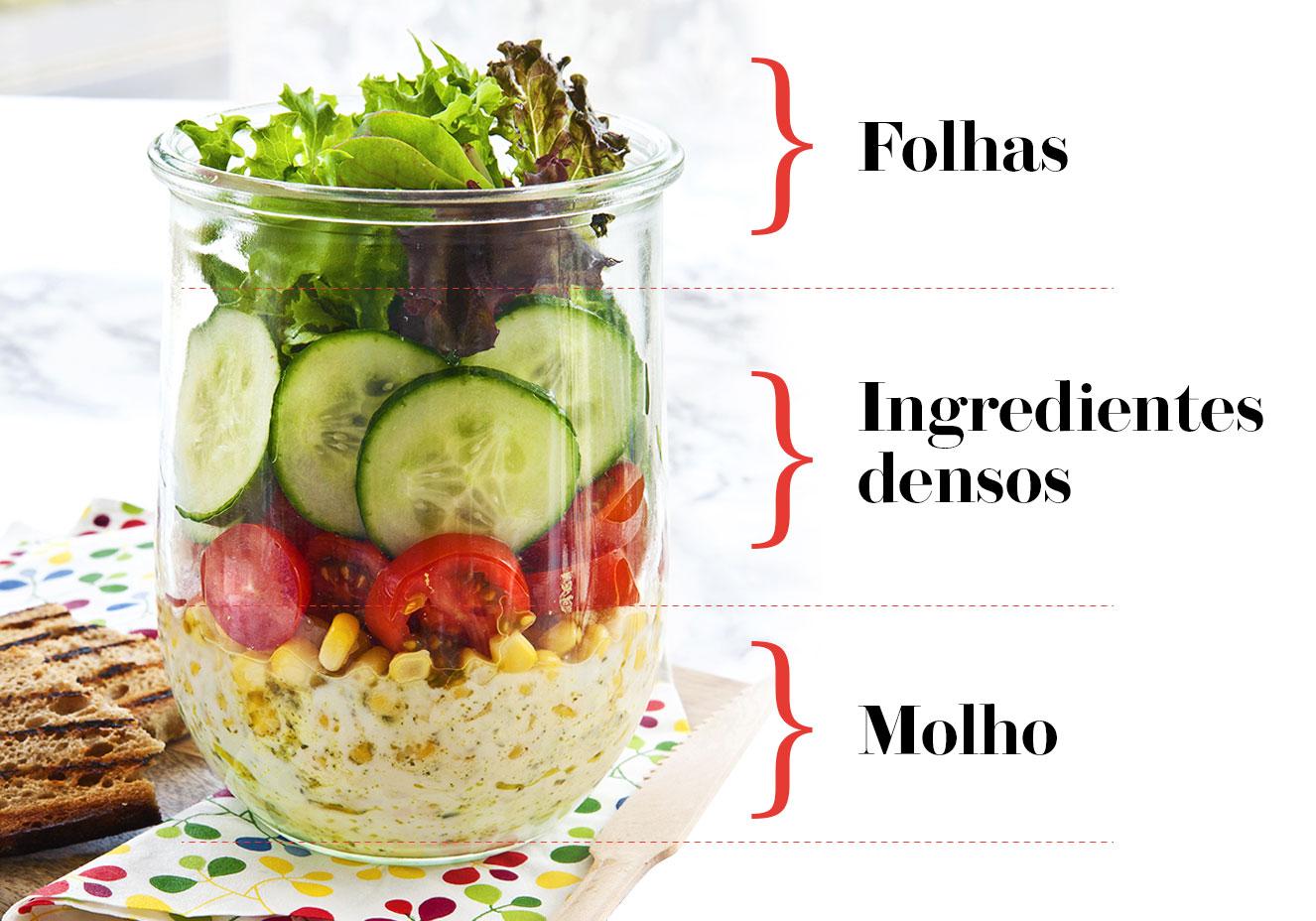 Salada No Pote Aprenda A Montar Uma Refeição Rápida E Saudável Claudia