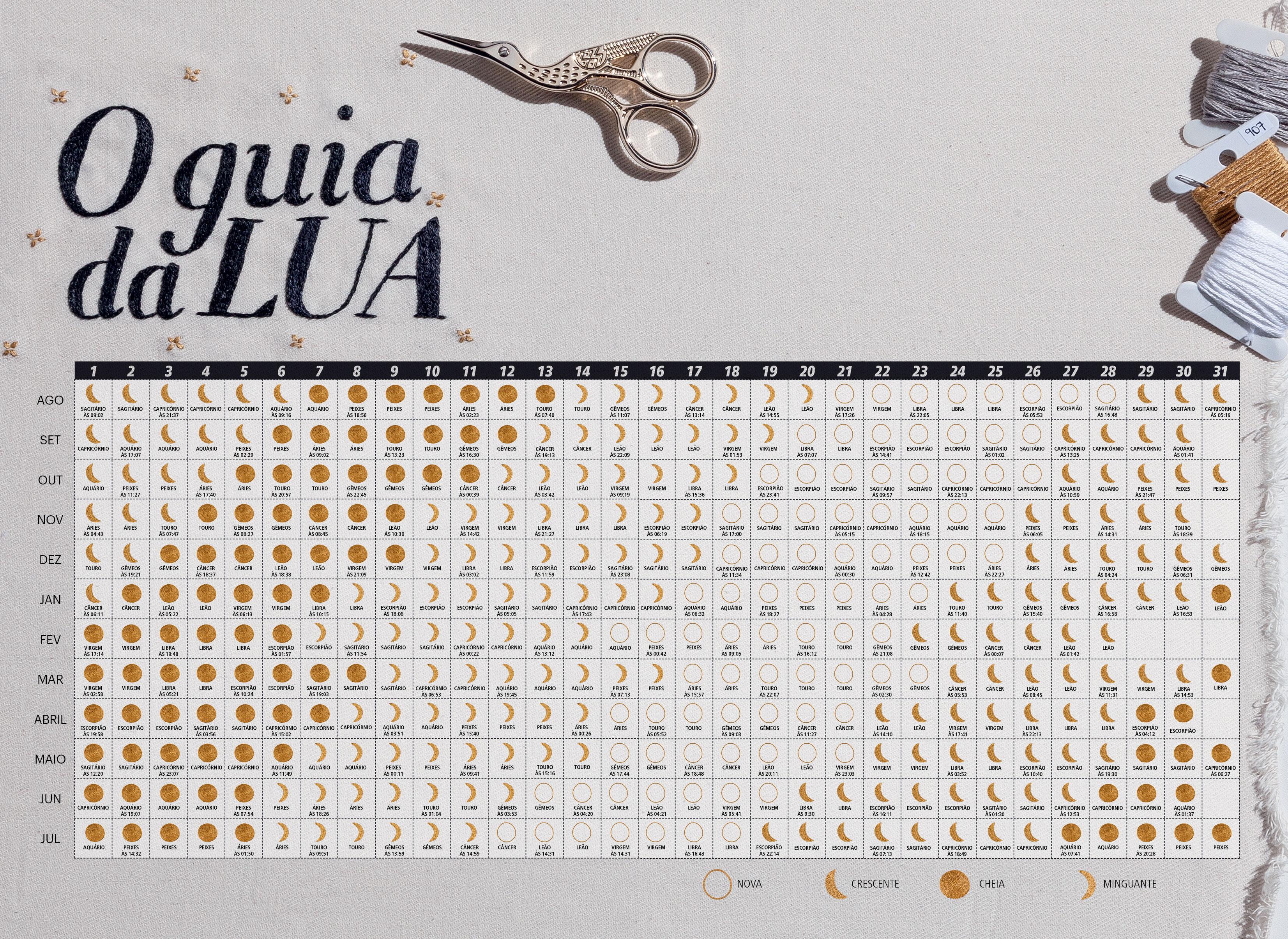 Guia da Lua 2017/2018