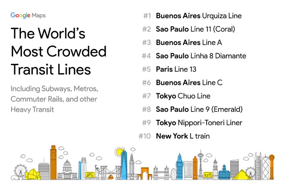 Transportes mais cheios do mundo
