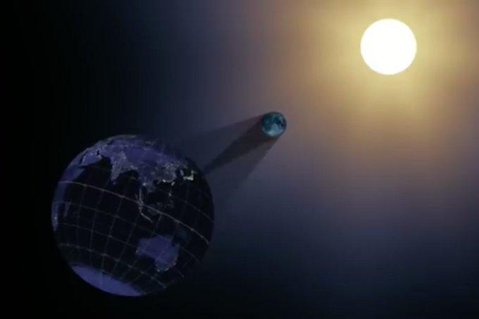 Como funciona o eclipse