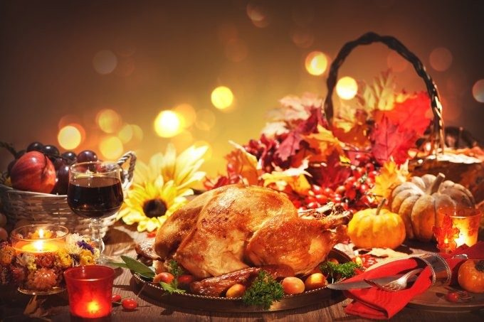 Origem do Dia de Ação de Graças, Thanksgiving Day