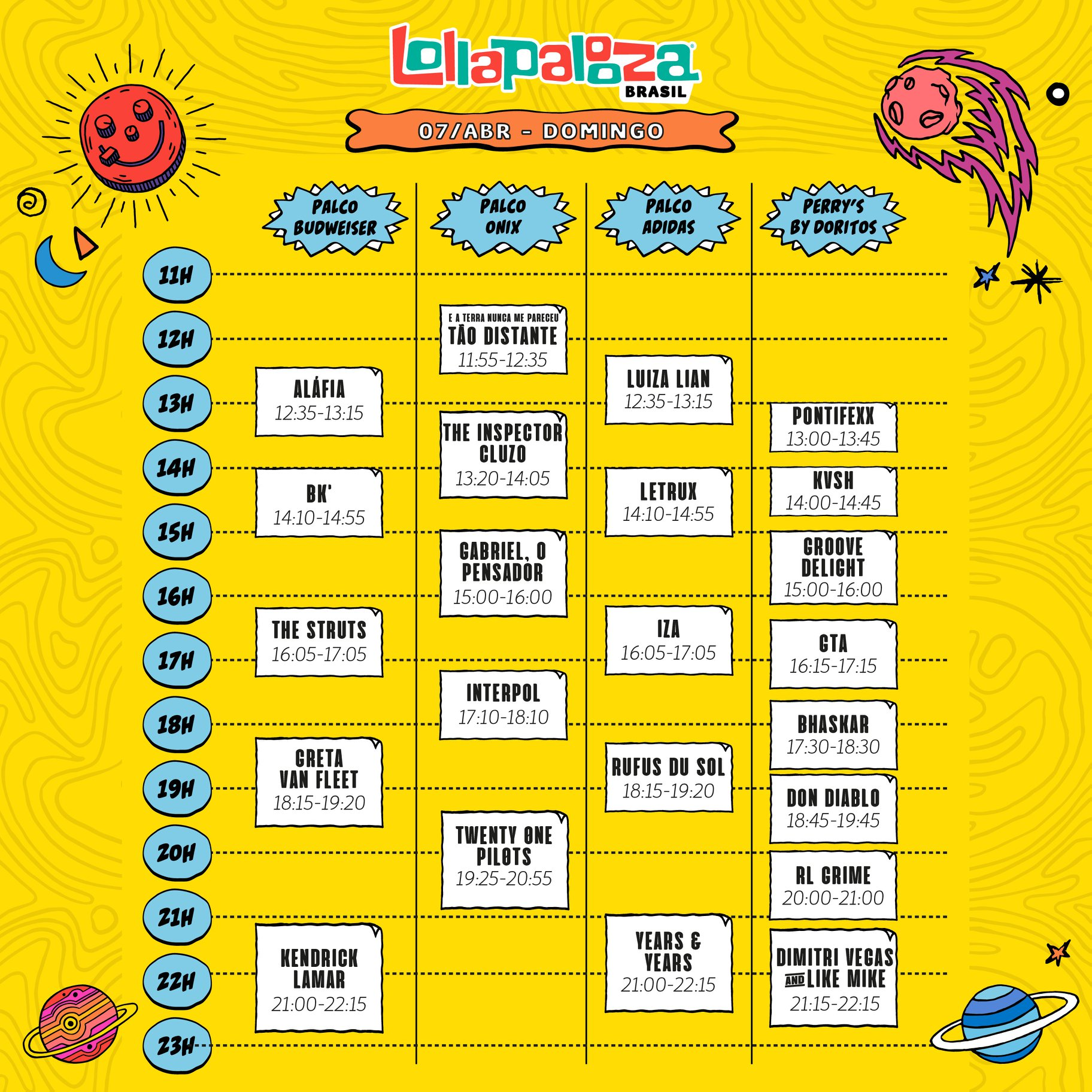 domingo 7 de abril lollapalooza