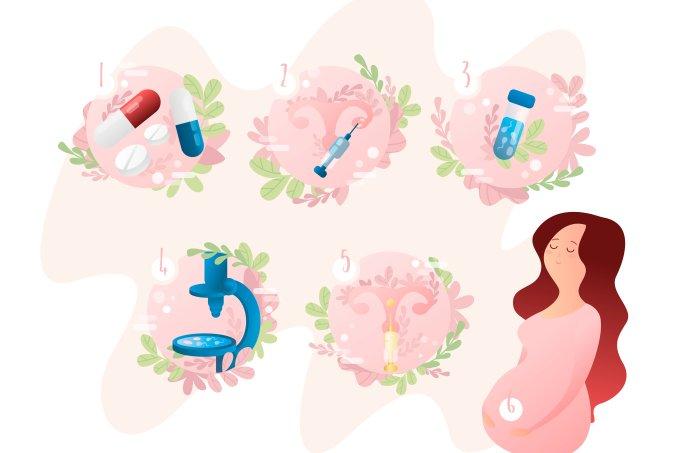ilustração fertilização in vitro fiv