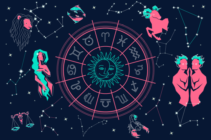 Guia básico Mapa Astral