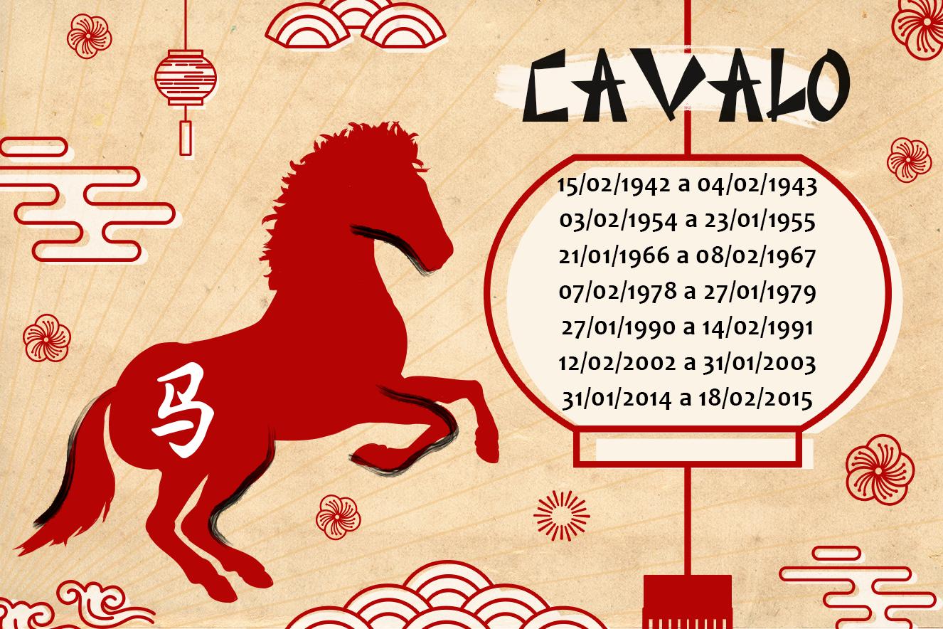Horóscopo Chinês 2018 Cavalo