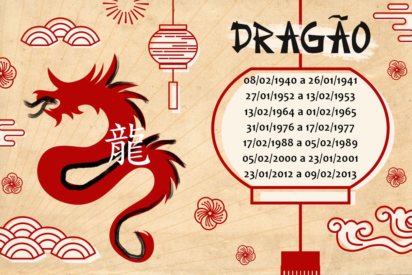 Horóscopo Chinês 2018 Dragão