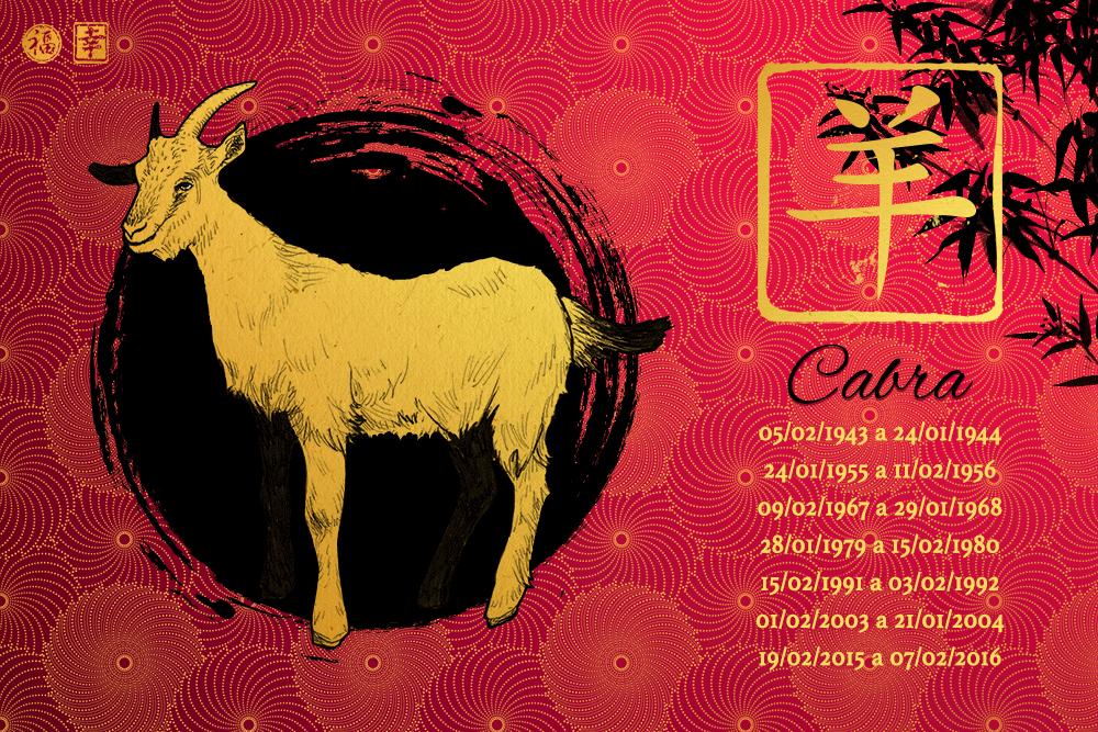 Horóscopo Chinês 2017 - Cabra