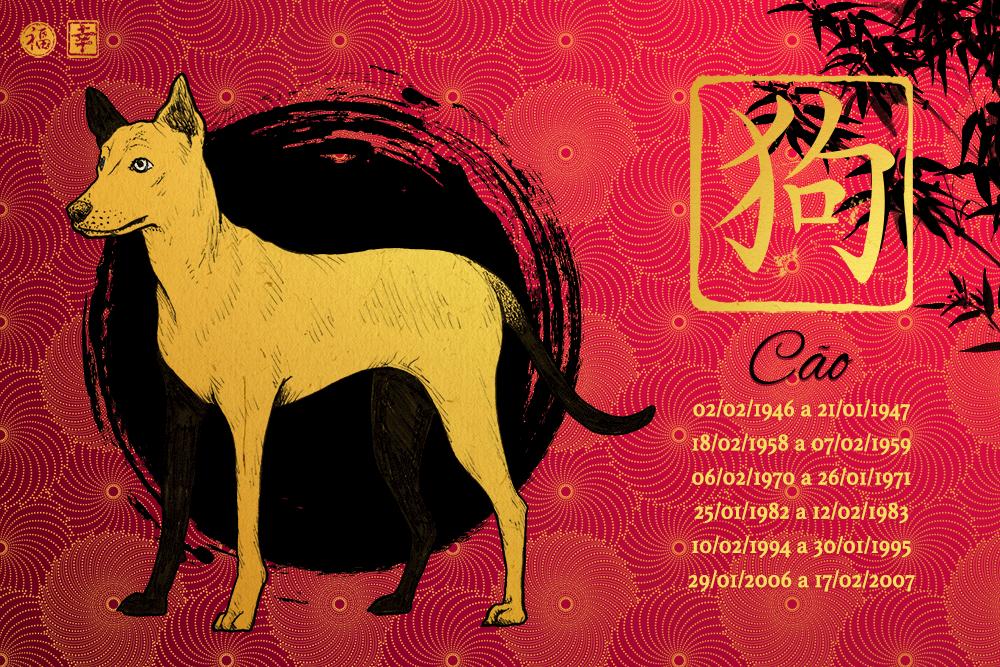 Horóscopo Chinês 2017 - Cão