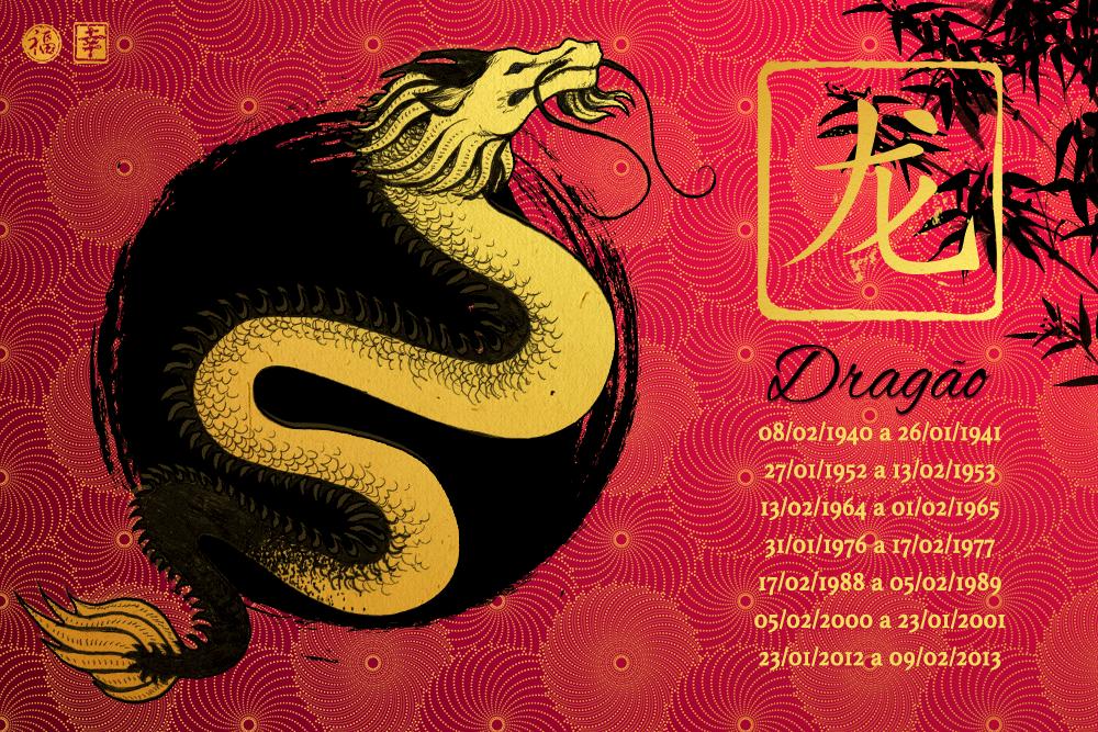 Horóscopo Chinês 2017 - Dragão