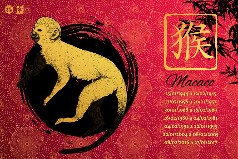 Horóscopo Chinês 2017 - Macaco