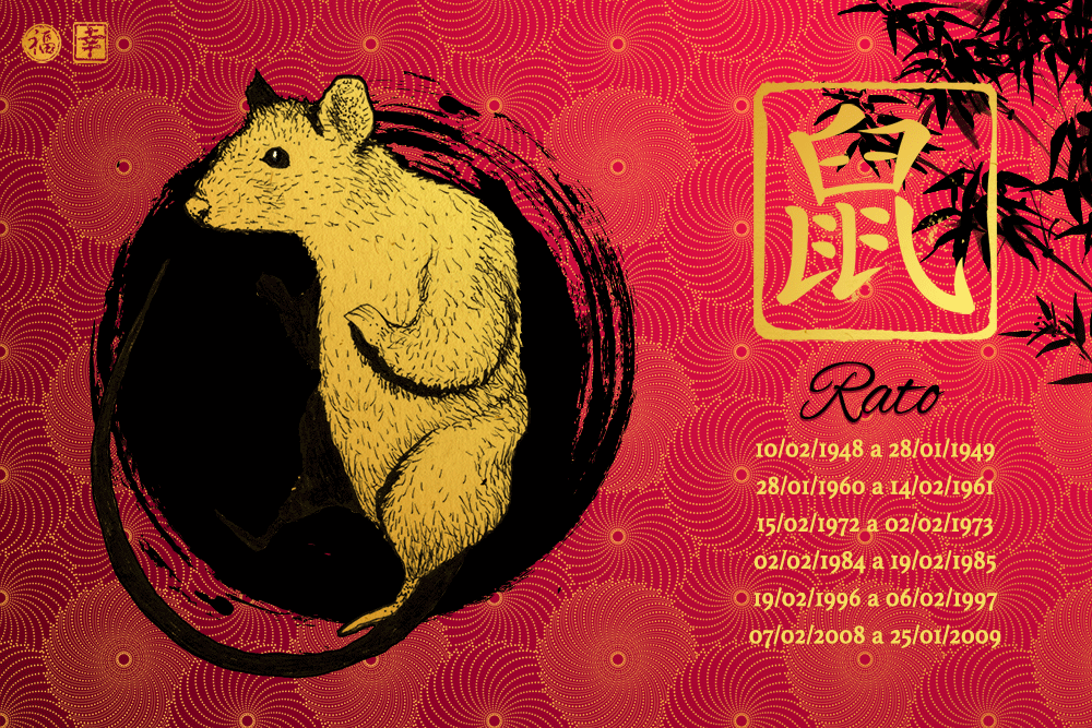Horóscopo Chinês 2017 - Rato
