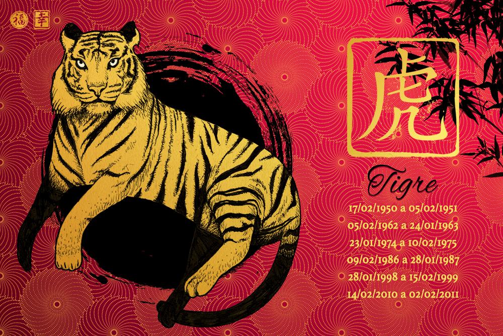 Horóscopo Chinês 2017 - Tigre