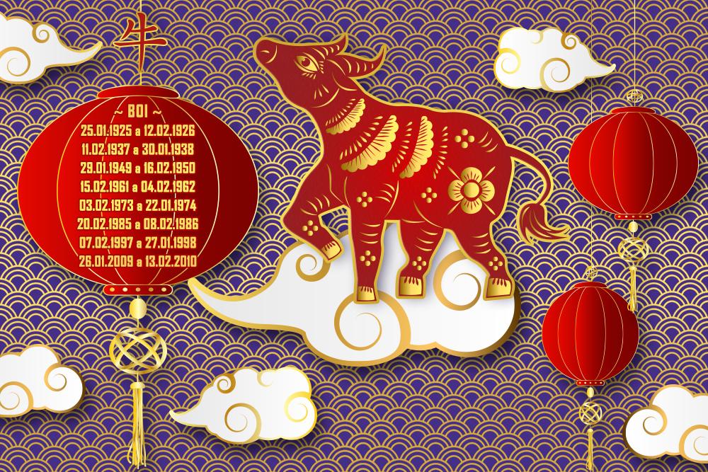 horoscopo-previsao-anual-2019-boi