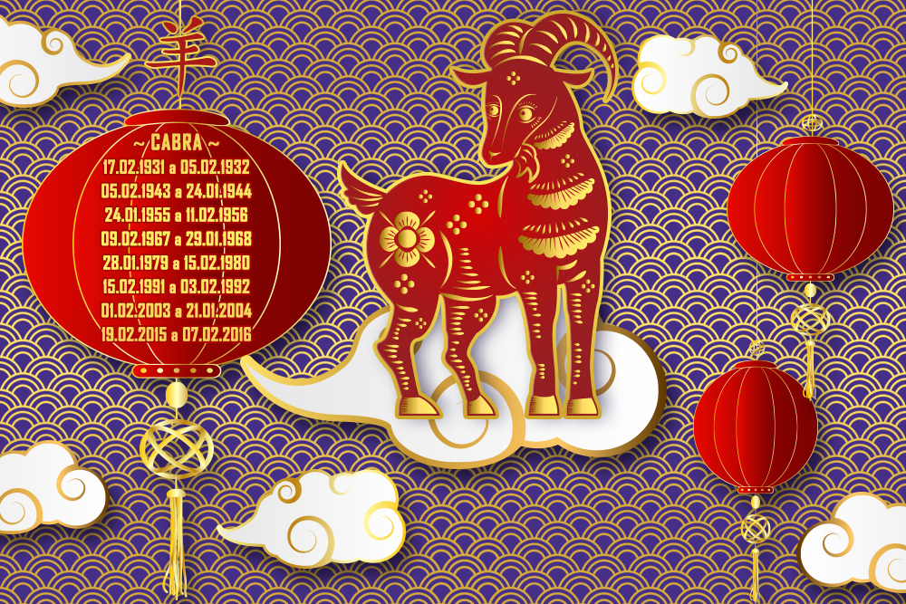 horoscopo-previsao-anual-2019-cabra
