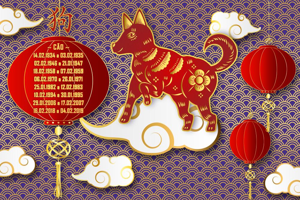 horoscopo-previsao-anual-2019-cao