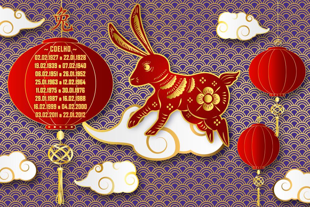 horoscopo-previsao-anual-2019-coelho