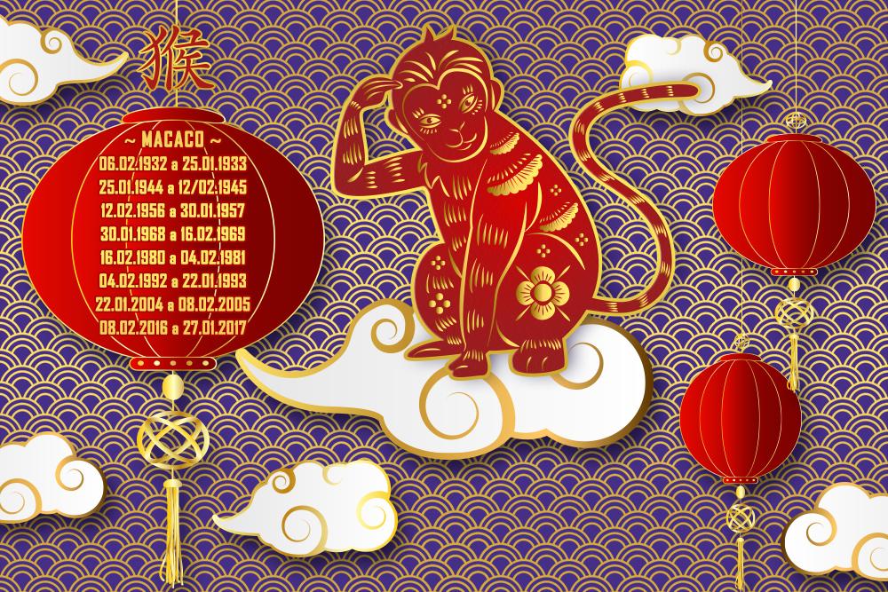 horoscopo-previsao-anual-2019-macaco