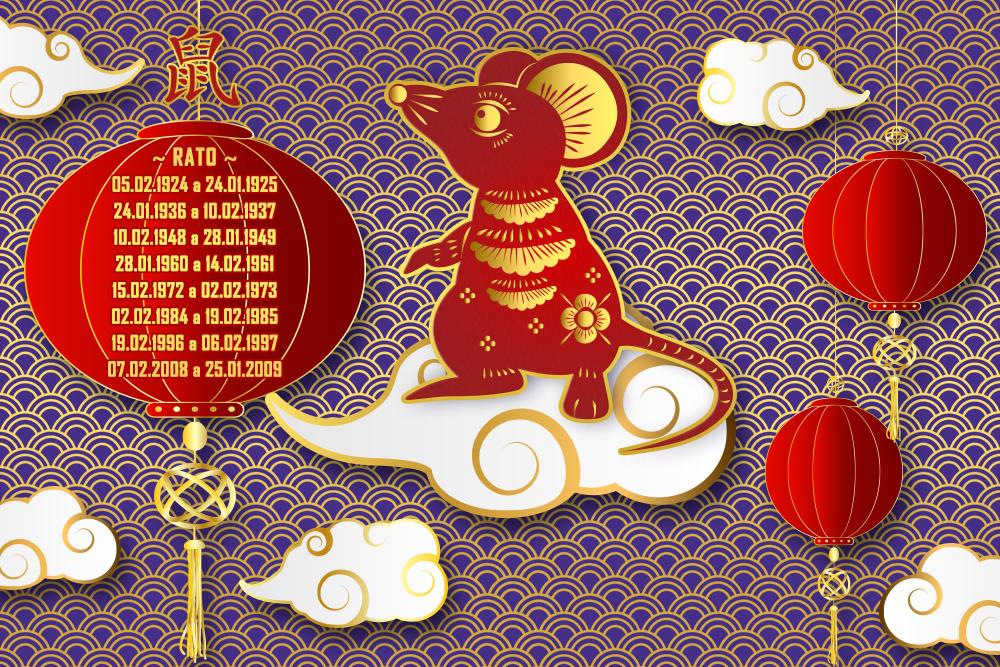 horoscopo-previsao-anual-2019-rato
