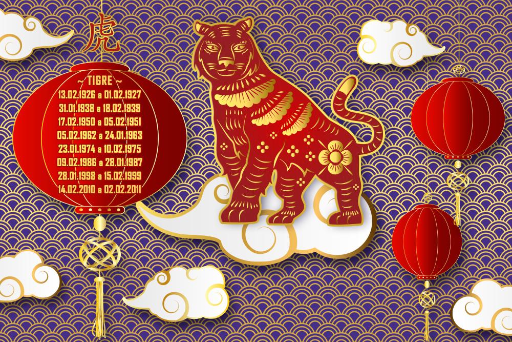 horoscopo-previsao-anual-2019-tigre