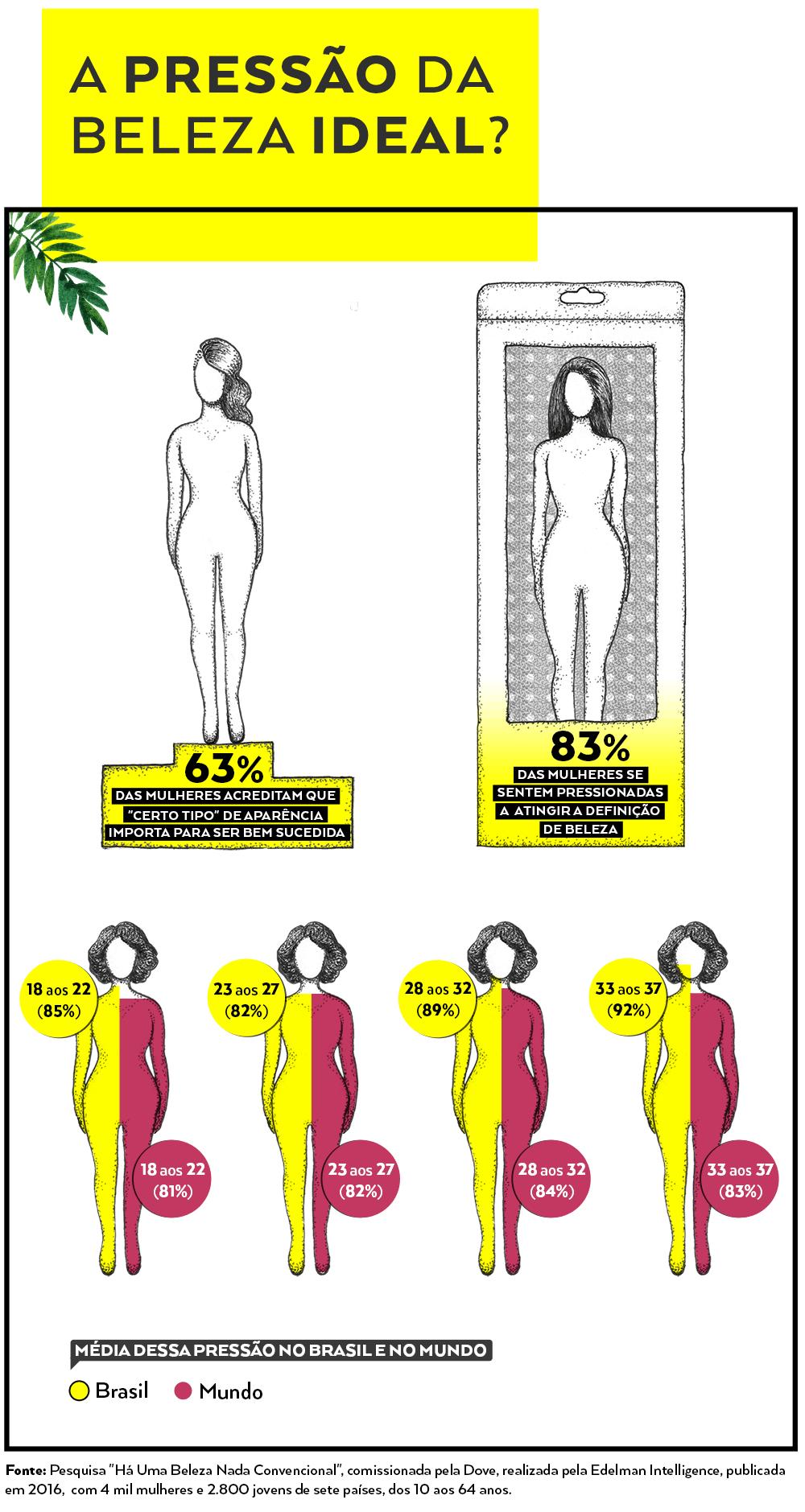 Ile Machado/Carolina Horita/Camilla Loureiro