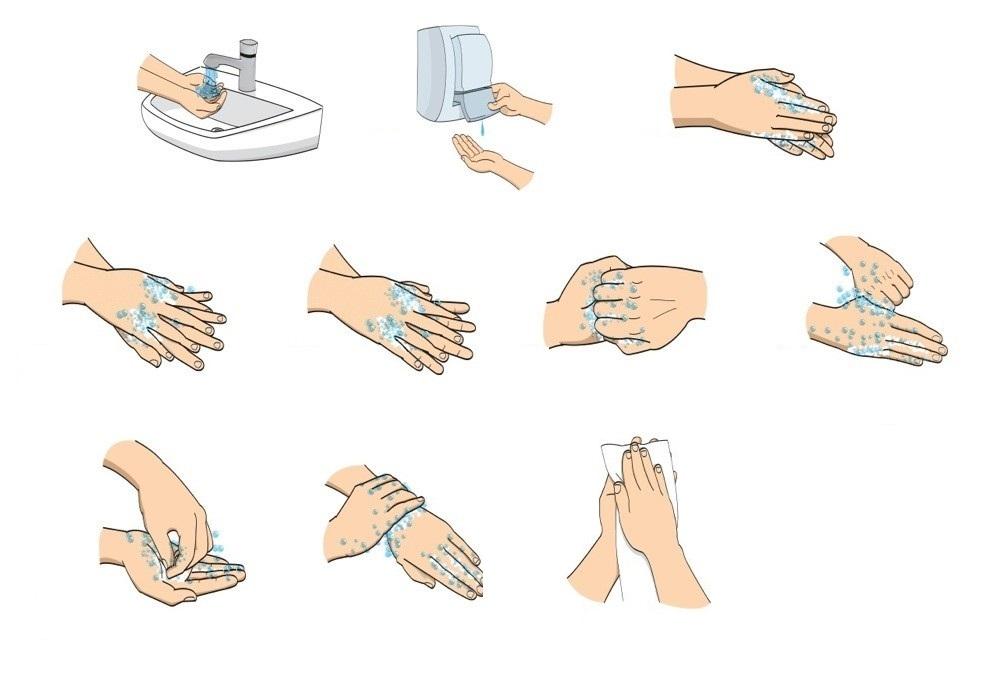 Lavagem mãos anvisa