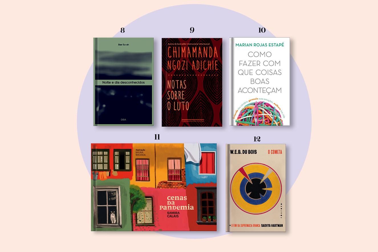 Cultura - Livros para ler durante a pandemia
